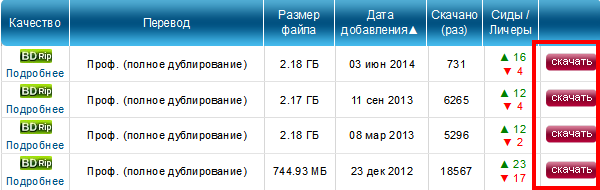 Www fast torrent ru скачать бесплатно